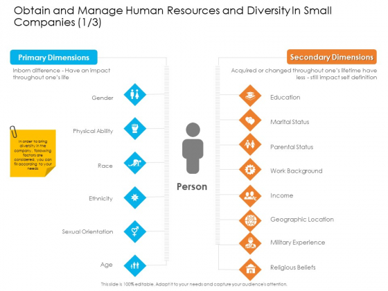 Obtain And Manage Human Resources And Diversity In Small Companies One Clipart PDF