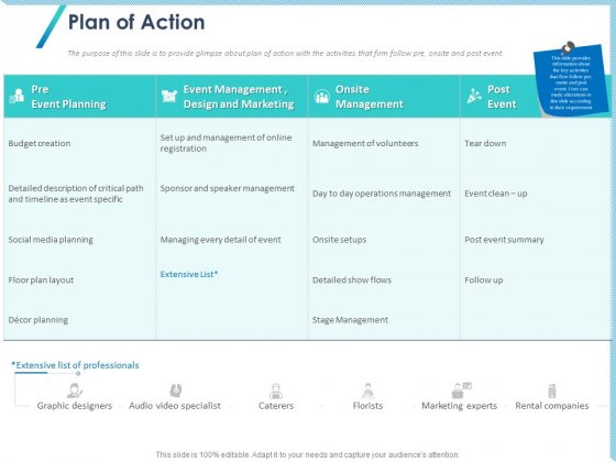 Occasion Planning Firm Overview Plan Of Action Ppt Professional Elements PDF