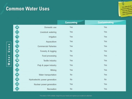 Ocean Water Supervision Common Water Uses Microsoft PDF