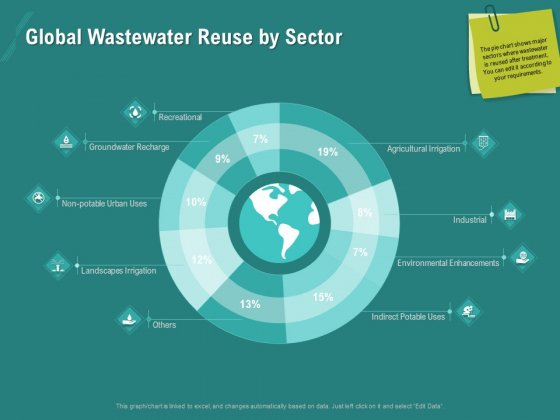 Ocean Water Supervision Global Wastewater Reuse By Sector Ppt Layouts Graphic Tips PDF