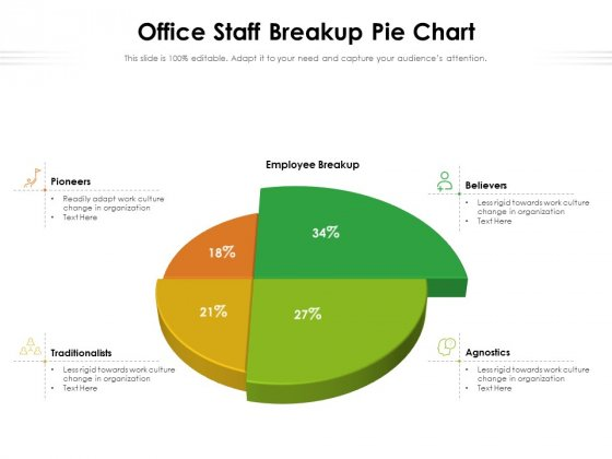 Office Staff Breakup Pie Chart Ppt PowerPoint Presentation File Display PDF