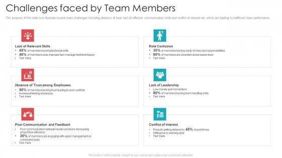Official Team Collaboration Plan Challenges Faced By Team Members Download PDF