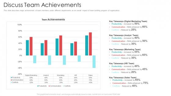 Official Team Collaboration Plan Discuss Team Achievements Ppt File Rules PDF