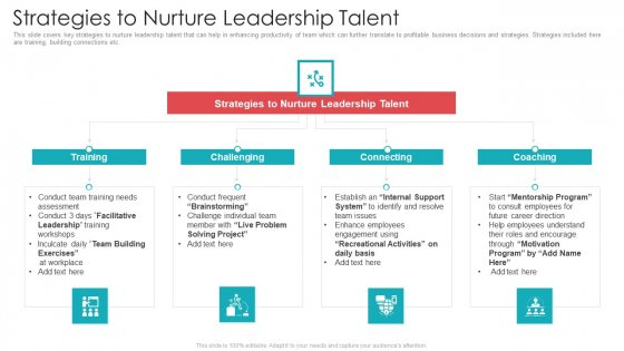 Official Team Collaboration Plan Strategies To Nurture Leadership Talent Background PDF