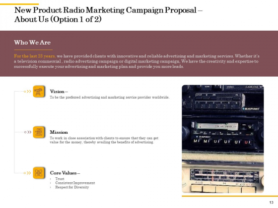 Offline_Promotional_Strategy_For_New_Product_Proposal_Ppt_PowerPoint_Presentation_Complete_Deck_With_Slides_Slide_13