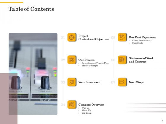 Offline_Promotional_Strategy_For_New_Product_Proposal_Ppt_PowerPoint_Presentation_Complete_Deck_With_Slides_Slide_3
