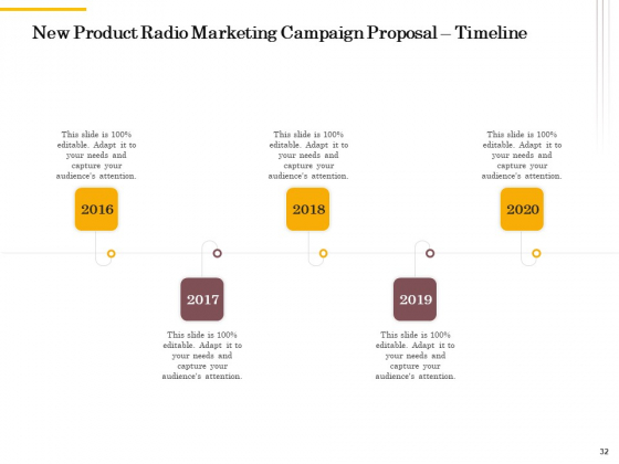 Offline_Promotional_Strategy_For_New_Product_Proposal_Ppt_PowerPoint_Presentation_Complete_Deck_With_Slides_Slide_32