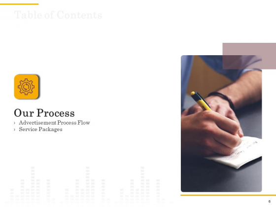 Offline_Promotional_Strategy_For_New_Product_Proposal_Ppt_PowerPoint_Presentation_Complete_Deck_With_Slides_Slide_6
