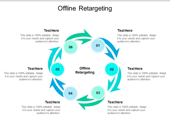 Offline Retargeting Ppt PowerPoint Presentation Ideas Diagrams Cpb