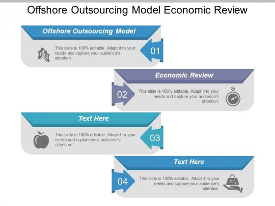 Offshore Outsourcing Model Economic Review Ppt PowerPoint Presentation Summary Graphics Example