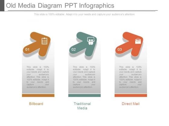 Old Media Diagram Ppt Infographics