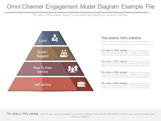 Omni Channel Engagement Model Diagram Example File