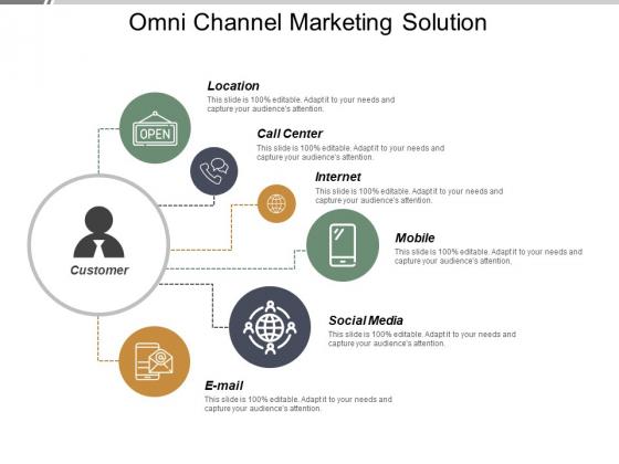 Omni Channel Marketing Solution Ppt PowerPoint Presentation Outline Master Slide