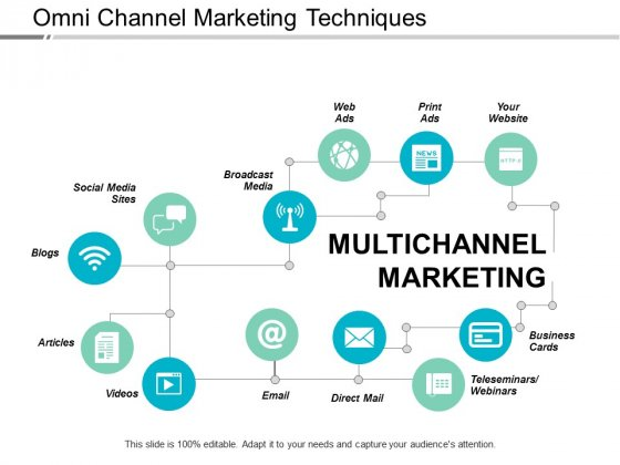 Omni Channel Marketing Techniques Ppt PowerPoint Presentation Example 2015