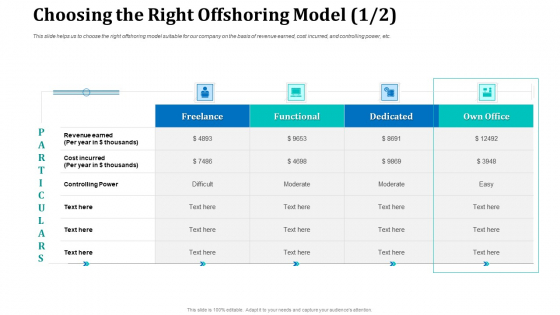 Onboarding Service Providers For Internal Operations Betterment Choosing The Right Offshoring Model Freelance Template PDF