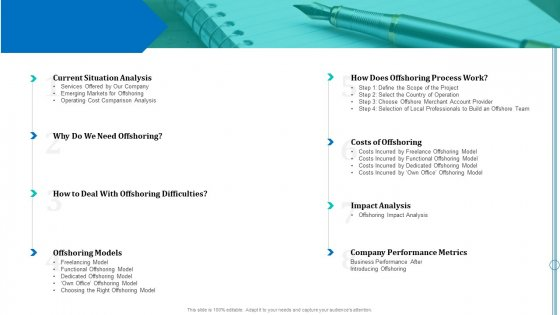 Onboarding Service Providers For Internal Operations Betterment Table Of Contents Themes PDF