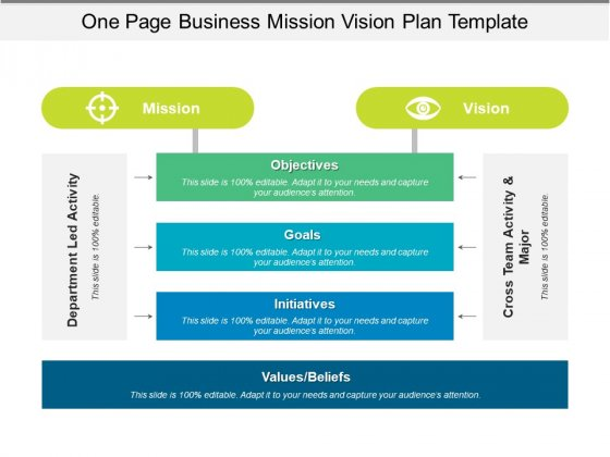One Page Business Mission Vision Plan Template Ppt PowerPoint Presentation Ideas Graphics PDF