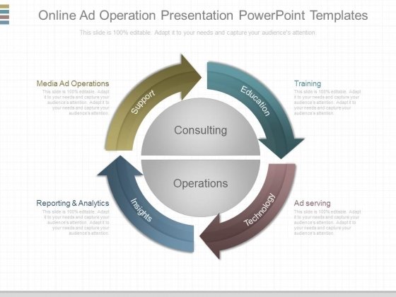 Online Ad Operation Presentation Powerpoint Templates