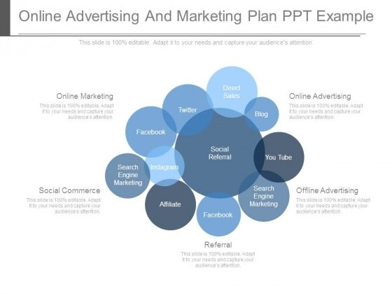 Online Advertising And Marketing Plan Ppt Example