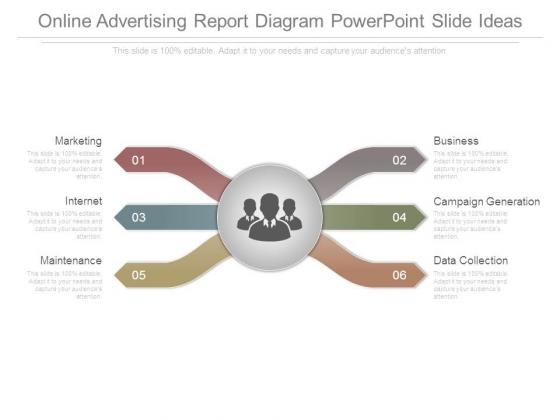 Online Advertising Report Diagram Powerpoint Slide Ideas