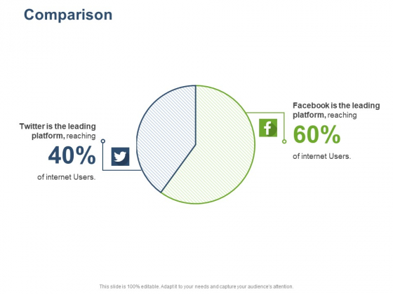 Online Banking Administration Procedure Comparison Ppt Infographic Template Show PDF