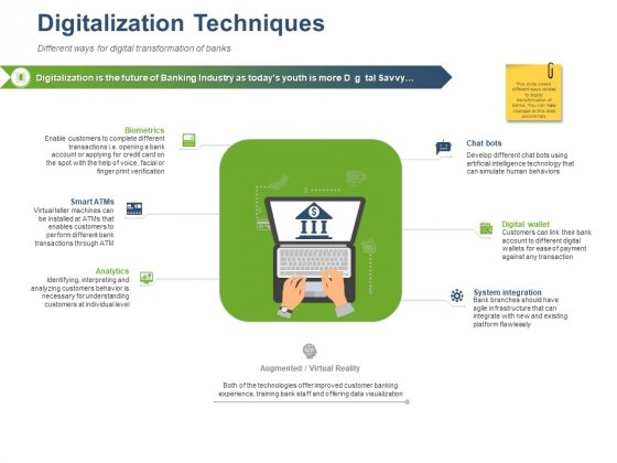 Online Banking Administration Procedure Digitalization Techniques Ppt Icon Infographics PDF