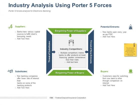 Online Banking Administration Procedure Industry Analysis Using Porter 5 Forces Ppt Inspiration Design Inspiration PDF