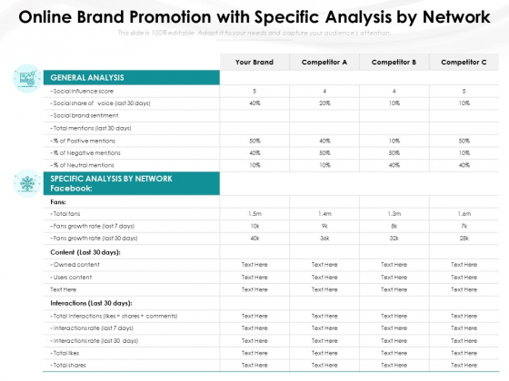 Online Brand Promotion With Specific Analysis By Network Ppt PowerPoint Presentation File Infographics PDF