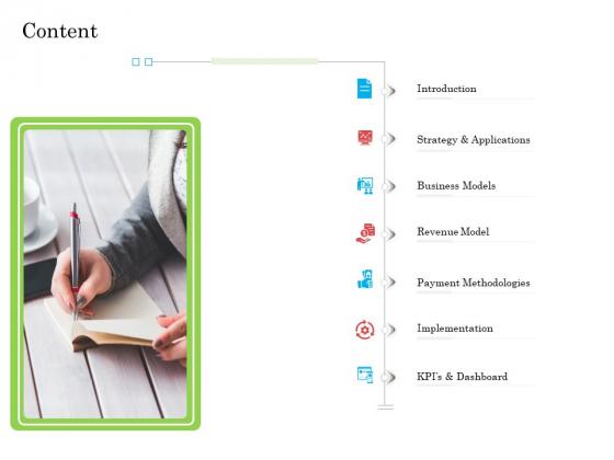 Online Business Program Content Ppt Pictures Graphics PDF