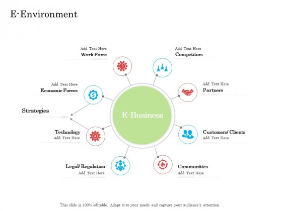 Online Business Program E Environment Demonstration PDF