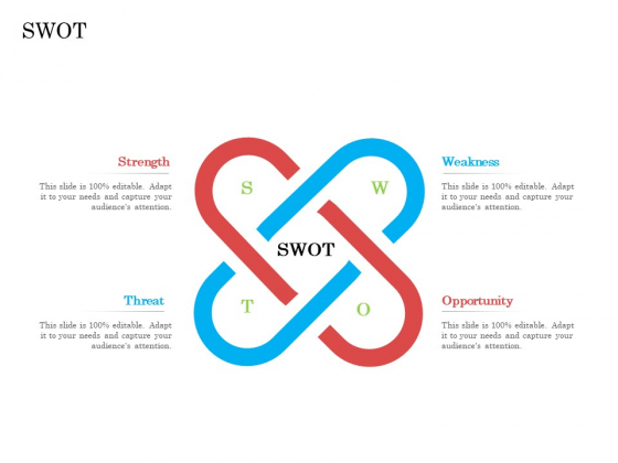 Online Business Program SWOT Ppt Gallery Display PDF