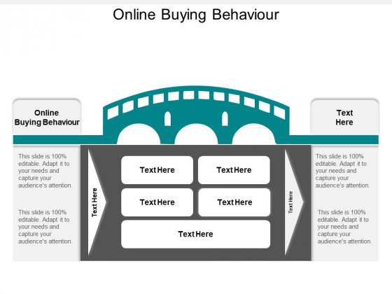 Online Buying Behaviour Ppt PowerPoint Presentation Ideas Images Cpb