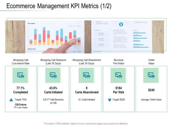 Online Distribution Services Ecommerce Management KPI Metrics Visitor Ppt Gallery Skills PDF