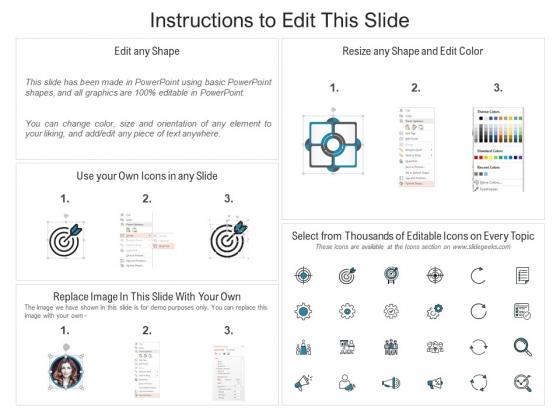 Online_Distribution_Services_Ecommerce_Management_KPI_Metrics_Visitor_Ppt_Gallery_Skills_PDF_Slide_2