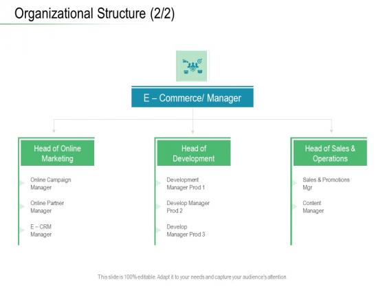 Online Distribution Services Organizational Structure Sales Ppt Icon Gridlines PDF