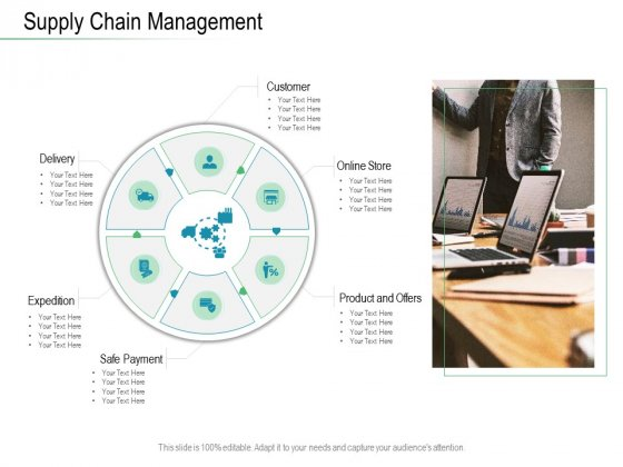 Online Distribution Services Supply Chain Management Ppt Infographics Graphics Tutorials PDF