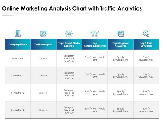 Online Marketing Analysis Chart With Traffic Analytics Ppt PowerPoint Presentation File Elements PDF