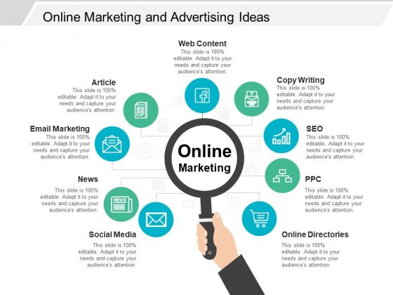 Online Marketing And Advertising Ideas Ppt Powerpoint Presentation Outline Design Ideas
