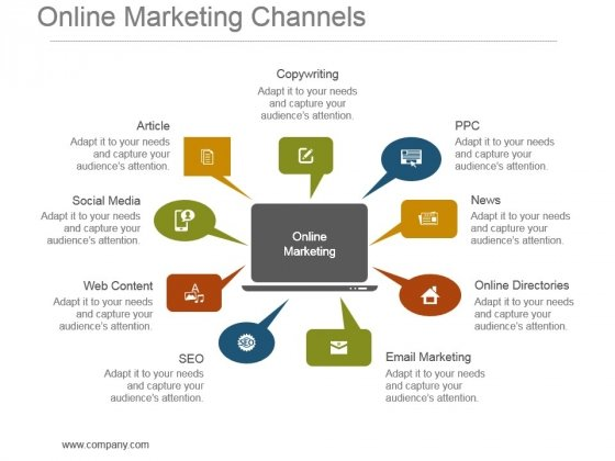 Online Marketing Channels Powerpoint Layout