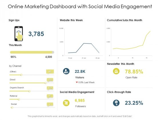 Online Marketing Dashboard With Social Media Engagement Ppt PowerPoint Presentation Show Rules PDF