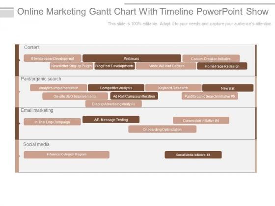 Online Marketing Gantt Chart With Timeline Powerpoint Show