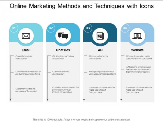 Online Marketing Methods And Techniques With Icons Ppt PowerPoint Presentation Picture
