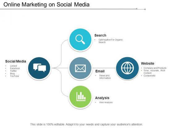 Online Marketing On Social Media Ppt Powerpoint Presentation Professional Layout Ideas