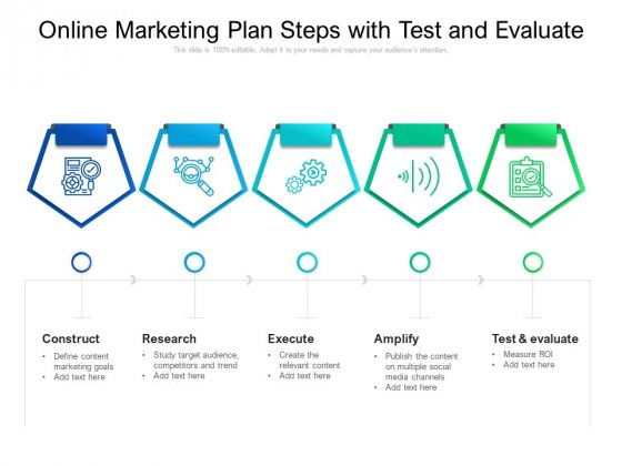 Online Marketing Plan Steps With Test And Evaluate Ppt PowerPoint Presentation Gallery Ideas PDF