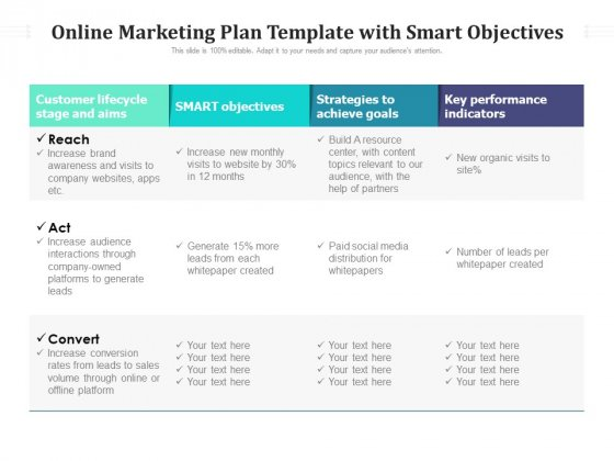 Online Marketing Plan Template With Smart Objectives Ppt PowerPoint Presentation Gallery Slide Download PDF