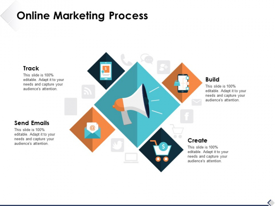 Online Marketing Process Ppt PowerPoint Presentation Infographic Template Images