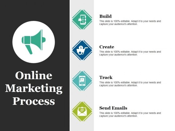 Online Marketing Process Ppt PowerPoint Presentation Professional Graphics Example