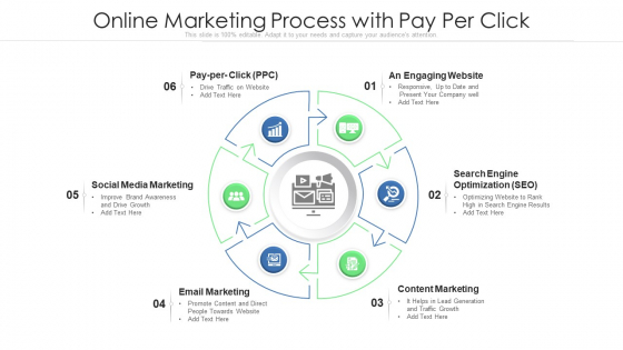 Online Marketing Process With Pay Per Click Ppt File Topics PDF