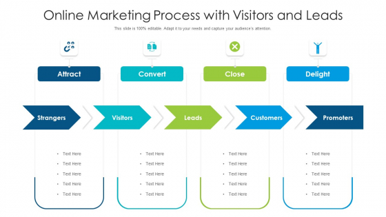 Online Marketing Process With Visitors And Leads Ppt Styles Skills PDF
