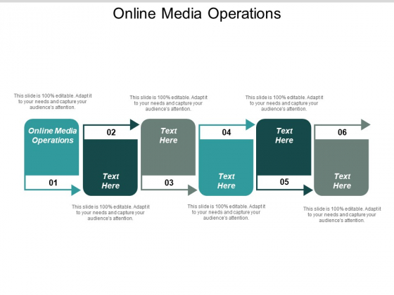Online Media Operations Ppt PowerPoint Presentation Slides Slideshow Cpb